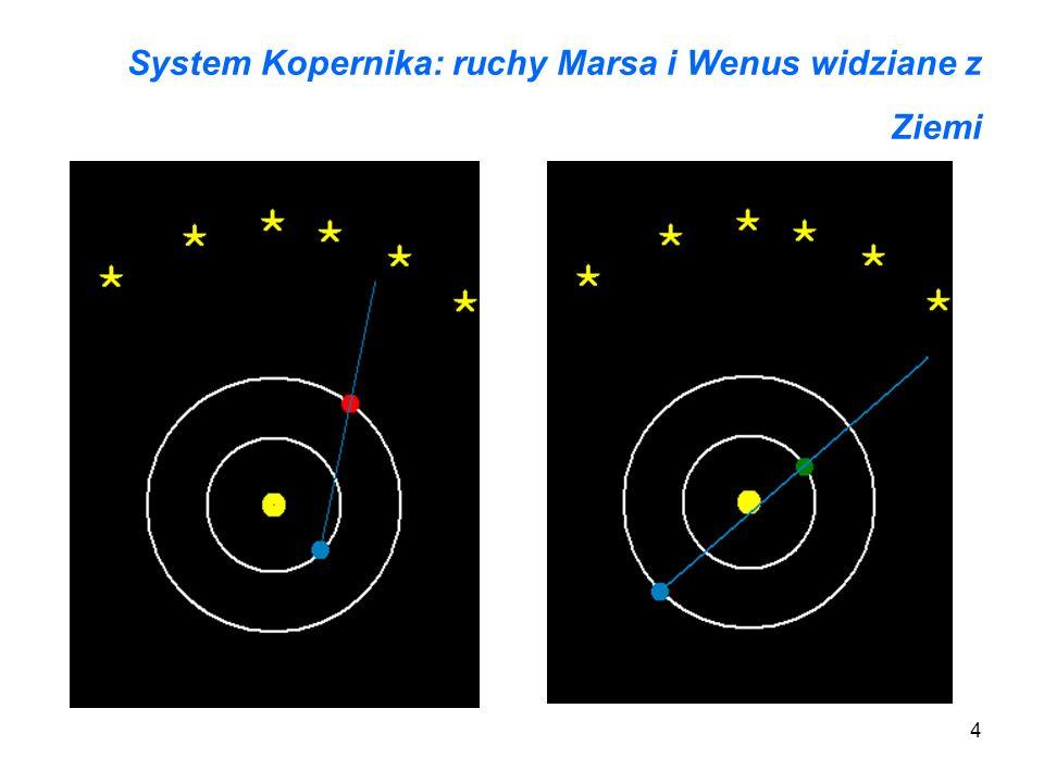 4 System Kopernika: ruchy Marsa i Wenus widziane z Ziemi