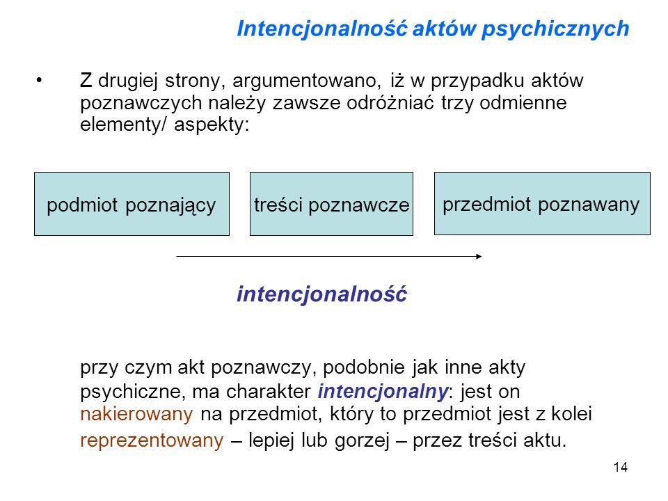 14 Intencjonalność aktów psychicznych Z drugiej strony, argumentowano, iż w przypadku aktów poznawczych należy zawsze odróżniać trzy odmienne elementy/ aspekty: intencjonalność przy czym akt poznawczy, podobnie jak inne akty psychiczne, ma charakter intencjonalny: jest on nakierowany na przedmiot, który to przedmiot jest z kolei reprezentowany – lepiej lub gorzej – przez treści aktu.