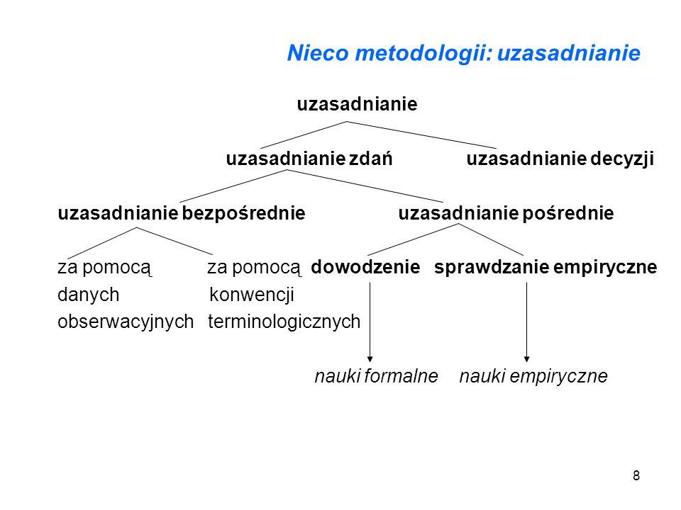 8 Nieco metodologii: uzasadnianie uzasadnianie uzasadnianie zdań uzasadnianie decyzji uzasadnianie bezpośrednie uzasadnianie pośrednie za pomocą za po