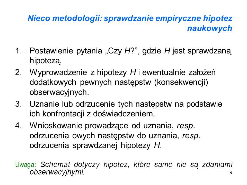 9 Nieco metodologii: sprawdzanie empiryczne hipotez naukowych 1.Postawienie pytania Czy H?, gdzie H jest sprawdzaną hipotezą. 2.Wyprowadzenie z hipote