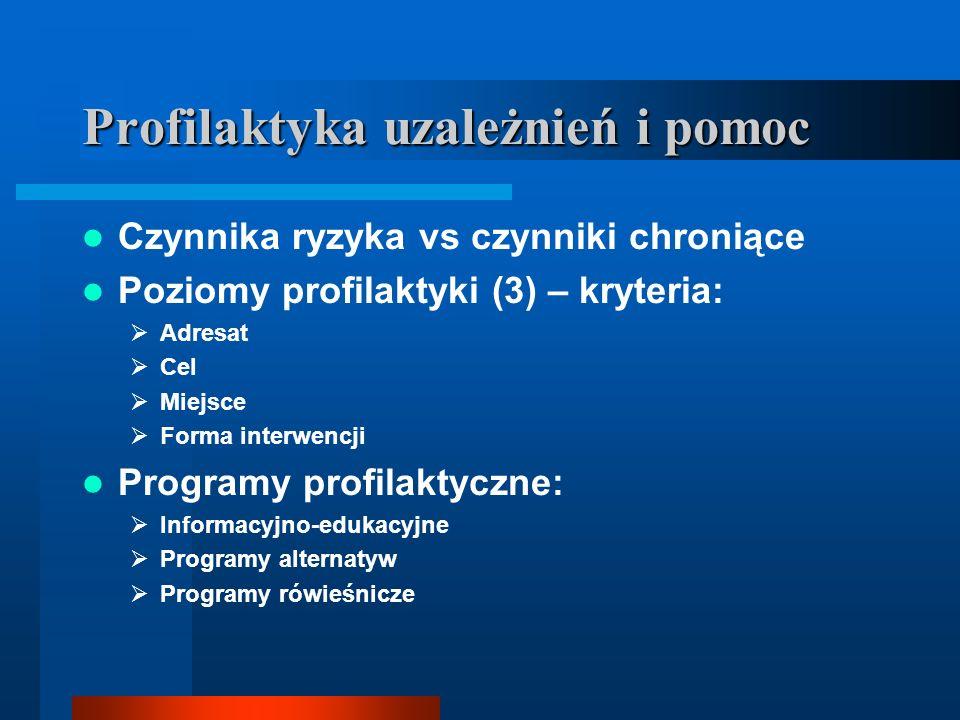 Profilaktyka uzależnień i pomoc Czynnika ryzyka vs czynniki chroniące Poziomy profilaktyki (3) – kryteria: Adresat Cel Miejsce Forma interwencji Progr