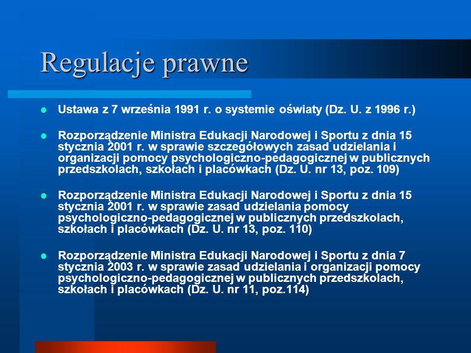 Regulacje prawne Ustawa z 7 września 1991 r. o systemie oświaty (Dz. U. z 1996 r.) Rozporządzenie Ministra Edukacji Narodowej i Sportu z dnia 15 stycz