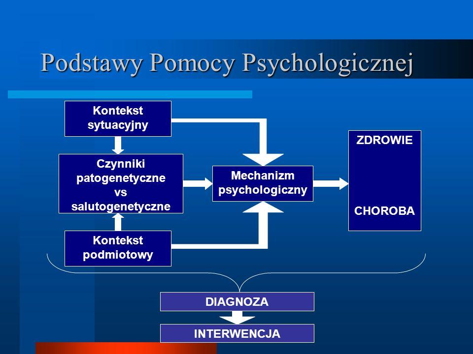Podstawy Pomocy Psychologicznej Mechanizm psychologiczny Kontekst podmiotowy Kontekst sytuacyjny Czynniki patogenetyczne vs salutogenetyczne ZDROWIE C