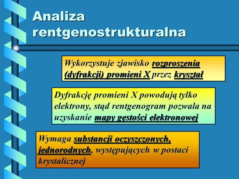 Analiza rentgenostrukturalna rozproszenia (dyfrakcji) promieni Xkryształ Wykorzystuje zjawisko rozproszenia (dyfrakcji) promieni X przez kryształ subs