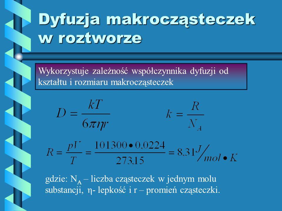 Dyfuzja makrocząsteczek w roztworze Wykorzystuje zależność współczynnika dyfuzji od kształtu i rozmiaru makrocząsteczek gdzie: N A – liczba cząsteczek