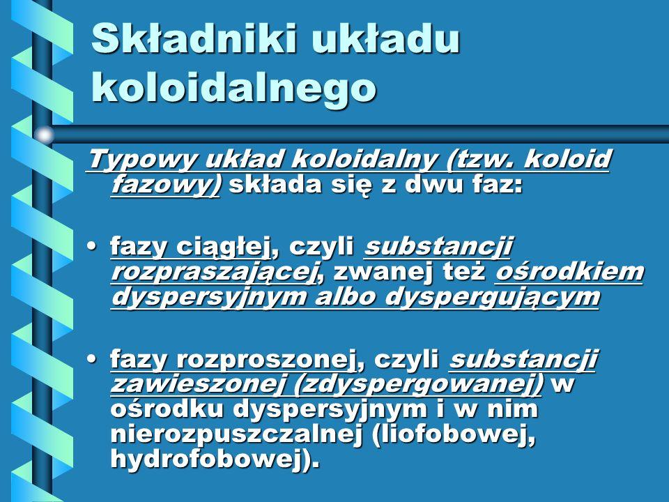 Składniki układu koloidalnego Typowy układ koloidalny (tzw. koloid fazowy) składa się z dwu faz: fazy ciągłej, czyli substancji rozpraszającej, zwanej