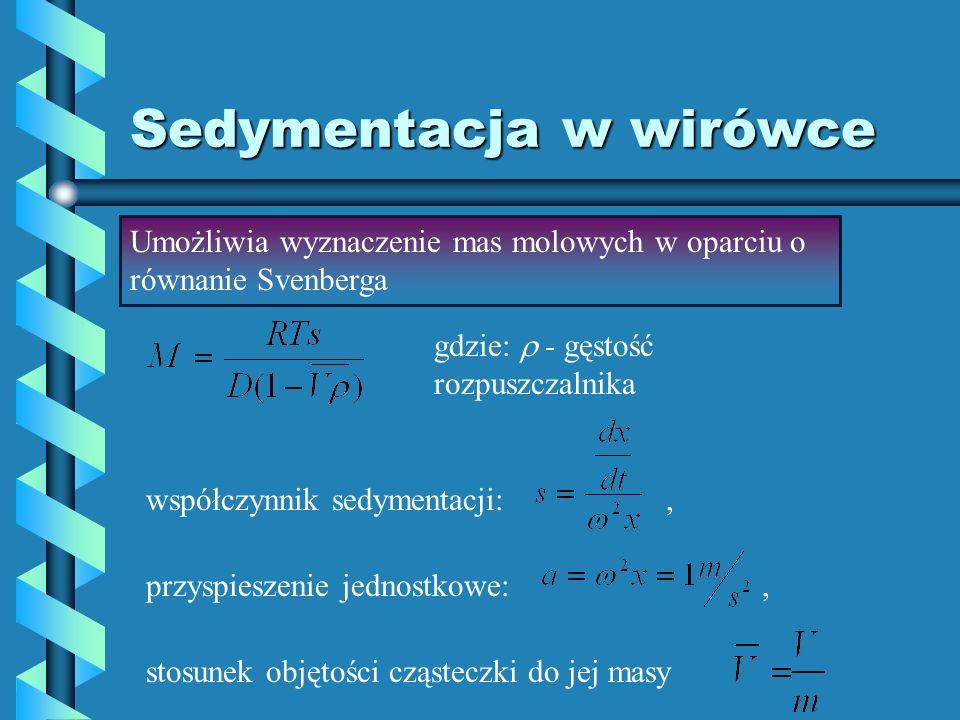 gdzie: - gęstość rozpuszczalnika współczynnik sedymentacji:, przyspieszenie jednostkowe:, stosunek objętości cząsteczki do jej masy Sedymentacja w wir
