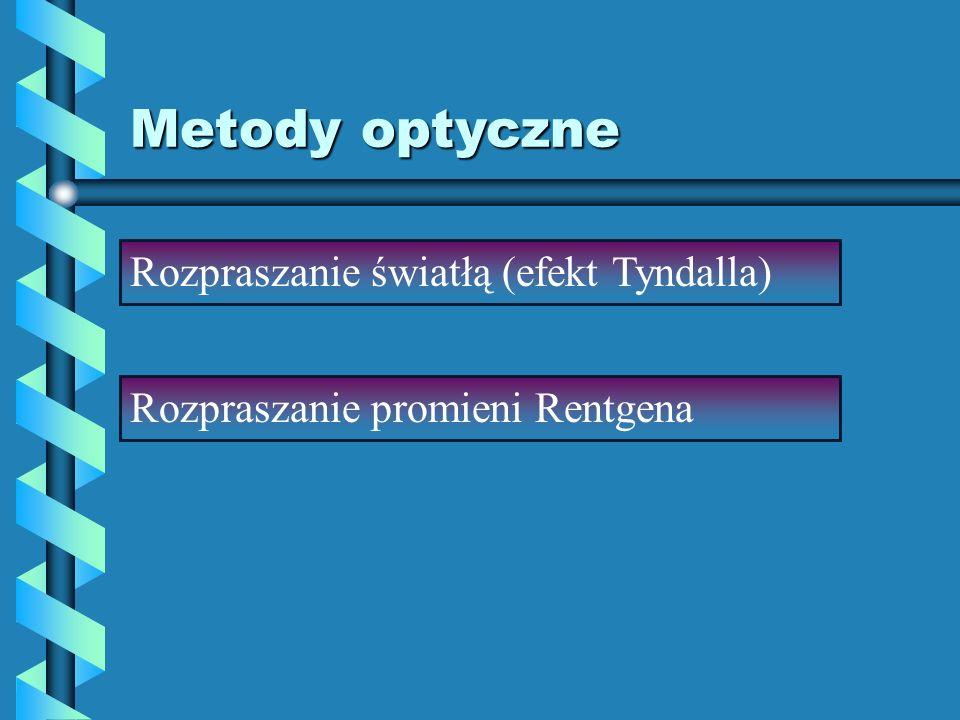 Metody optyczne Rozpraszanie światłą (efekt Tyndalla) Rozpraszanie promieni Rentgena