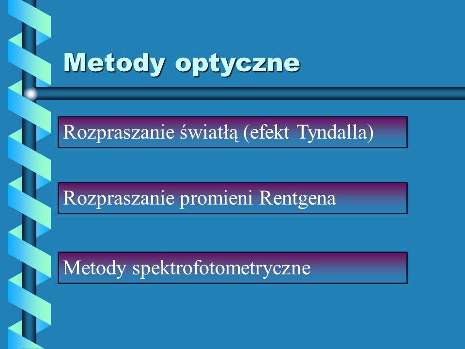 Metody optyczne Rozpraszanie światłą (efekt Tyndalla) Rozpraszanie promieni Rentgena Metody spektrofotometryczne