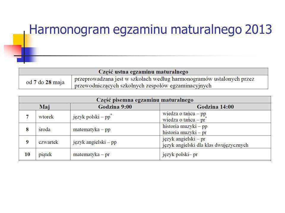 Harmonogram egzaminu maturalnego 2013