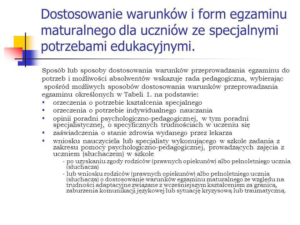 Dostosowanie warunków i form egzaminu maturalnego dla uczniów ze specjalnymi potrzebami edukacyjnymi.