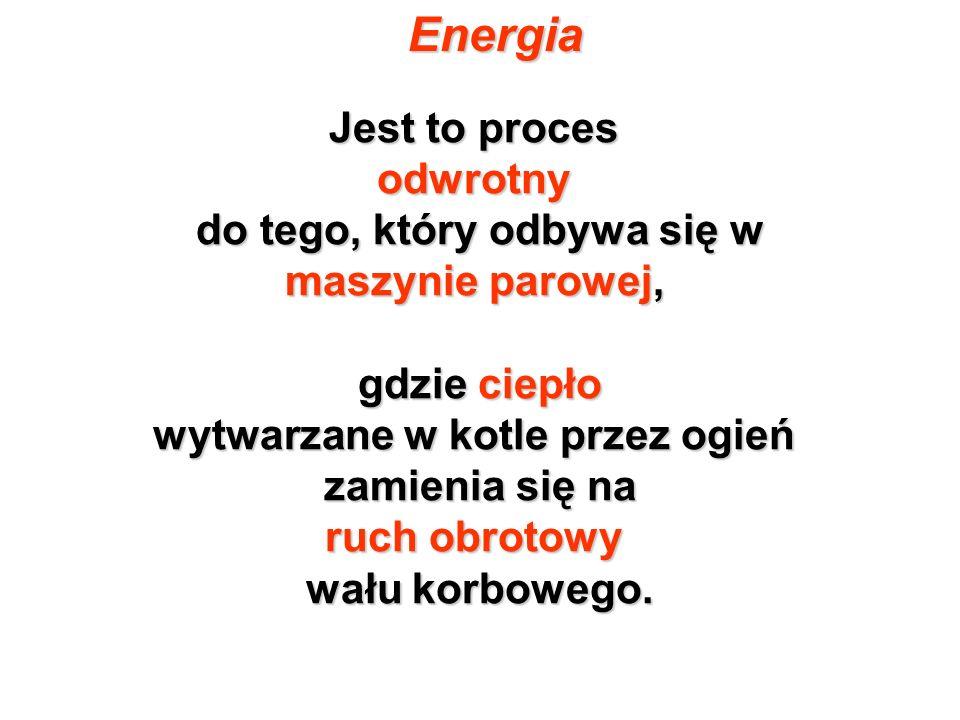 Energia Jest to proces odwrotny do tego, który odbywa się w do tego, który odbywa się w maszynie parowej, gdzie ciepło gdzie ciepło wytwarzane w kotle