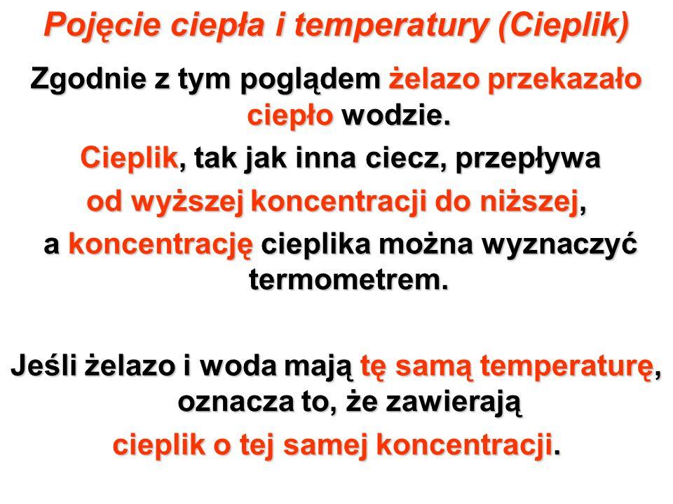 Pojęcie ciepła i temperatury (Cieplik) Zgodnie z tym poglądem żelazo przekazało ciepło wodzie. Cieplik, tak jak inna ciecz, przepływa Cieplik, tak jak
