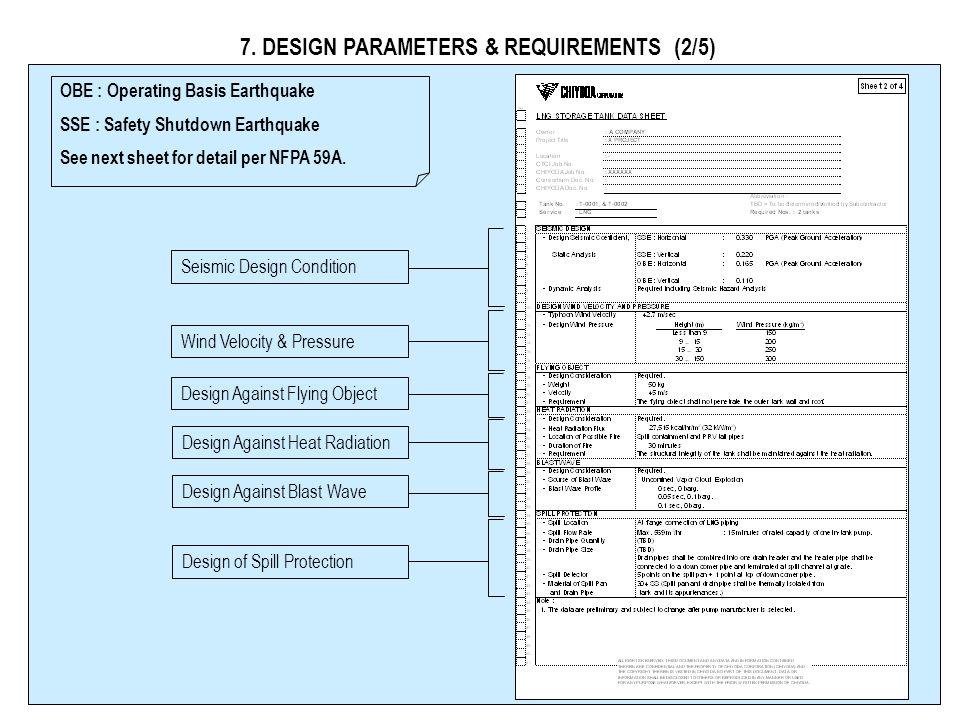 7. DESIGN PARAMETERS & REQUIREMENTS (1/5) Requirements Apply to the Inner Tank Requirements Apply to the Outer Tank Design Code Requirements Basic Des