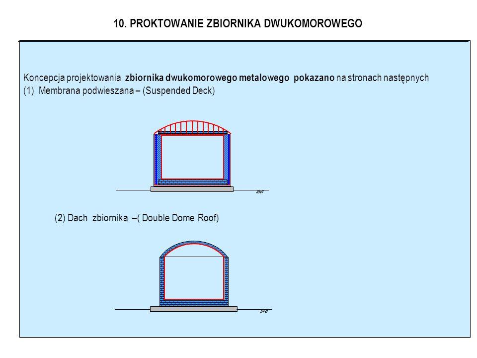 9. PODSTAWOWE ZABEZPIECZENIA ZBIORNIKA LNG Rollover Protection Zabezpieczenie przed przepełnieniem Zb. Podciśnieniowy zawór bezpiecz.(VRV) Zabezp. prz