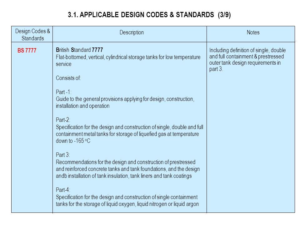 3.1. APPLICABLE DESIGN CODES & STANDARDS (1/9) BS 7777 OVERSEAS PN-EN-14620 PN-EN 1473 API Std 620 EuropeUSA NFPA 59A NFPA 15