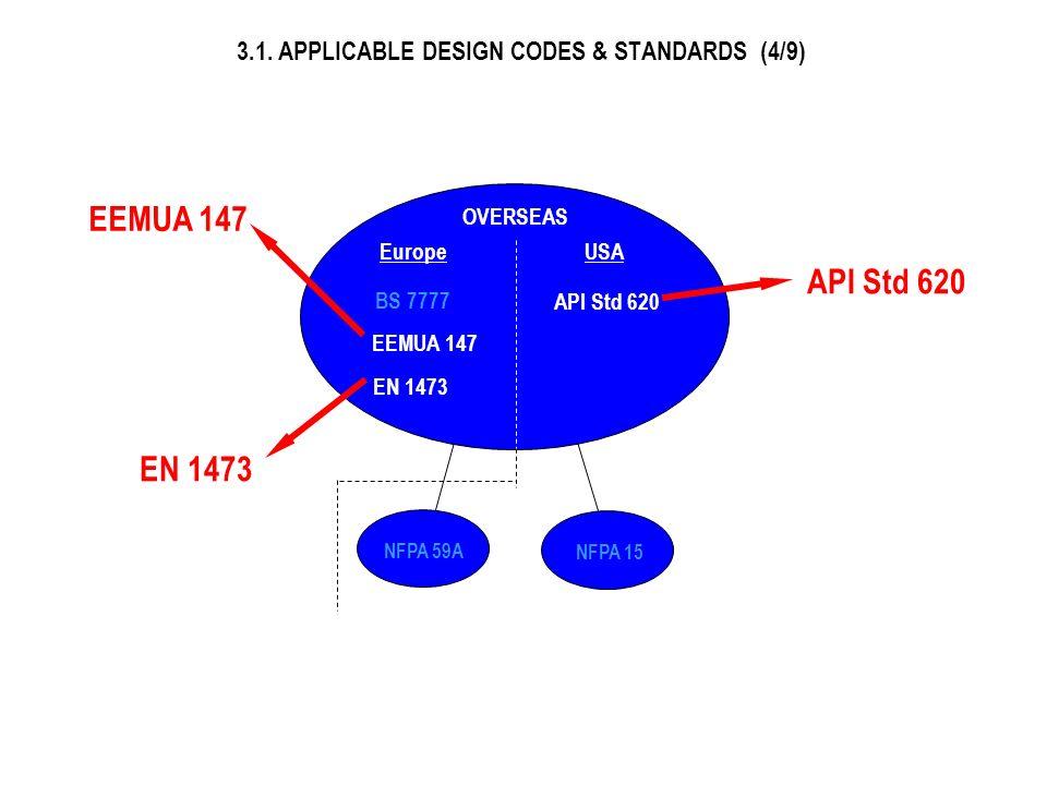 3.1. APPLICABLE DESIGN CODES & STANDARDS (3/9) Design Codes & Standards DescriptionNotes BS 7777 B ritish S tandard 7777 Flat-bottomed, vertical, cyli