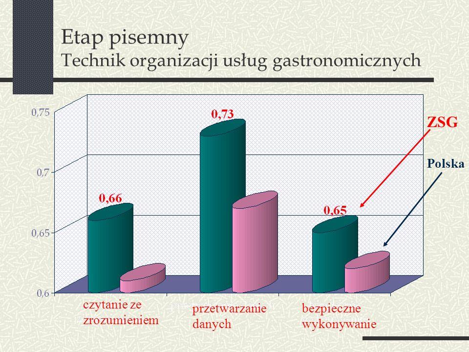 Etap pisemny Technik organizacji usług gastronomicznych czytanie ze zrozumieniem przetwarzanie danych bezpieczne wykonywanie ZSG Polska