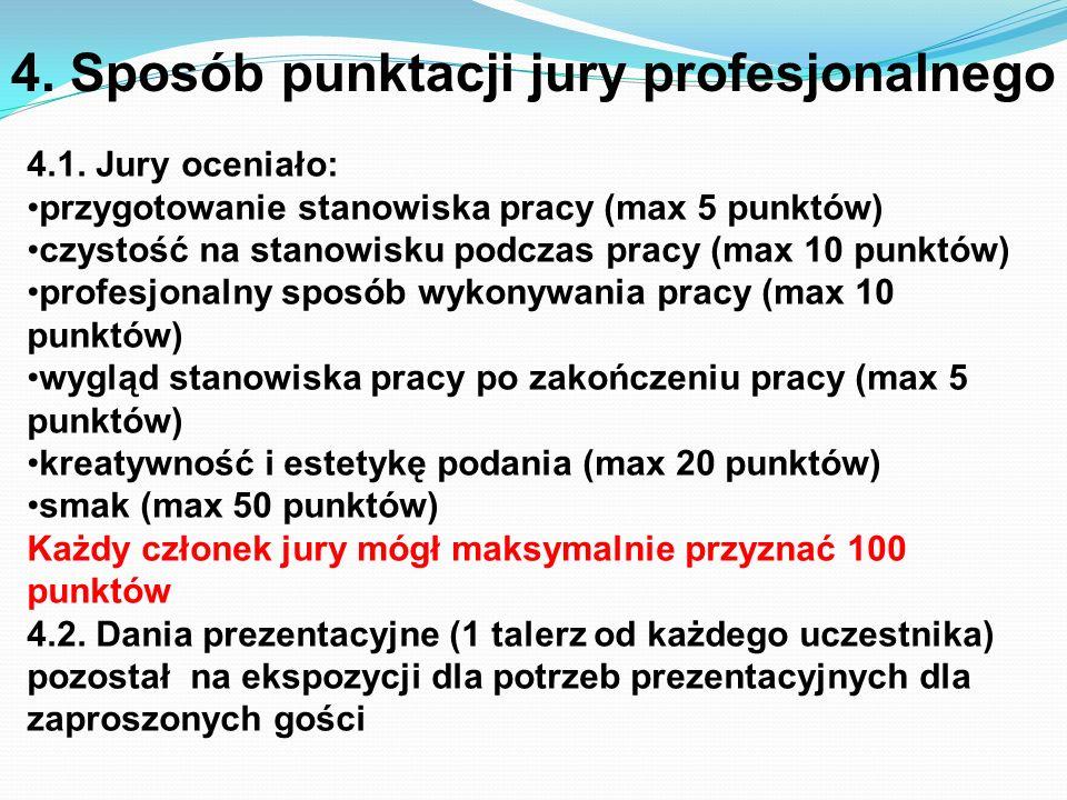 4.1. Jury oceniało: przygotowanie stanowiska pracy (max 5 punktów) czystość na stanowisku podczas pracy (max 10 punktów) profesjonalny sposób wykonywa