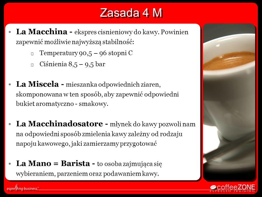 Zasada 4 M La Macchina - ekspres cisnieniowy do kawy. Powinien zapewnić możliwie najwyższą stabilność: Temperatury 90,5 – 96 stopni C Ciśnienia 8,5 –