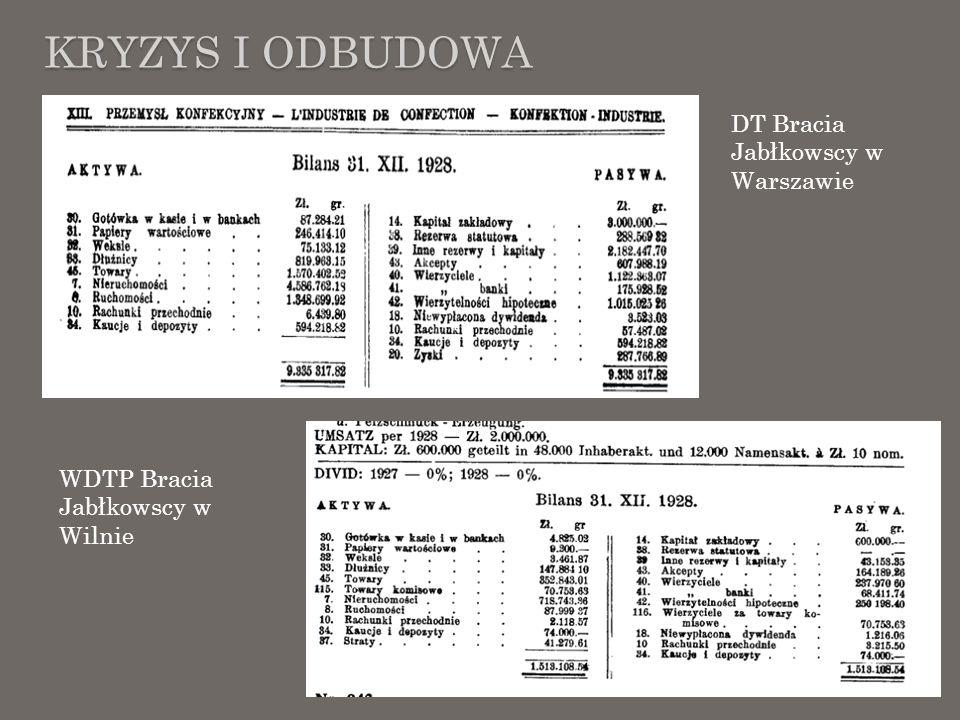 DT Bracia Jabłkowscy w Warszawie WDTP Bracia Jabłkowscy w Wilnie KRYZYS I ODBUDOWA