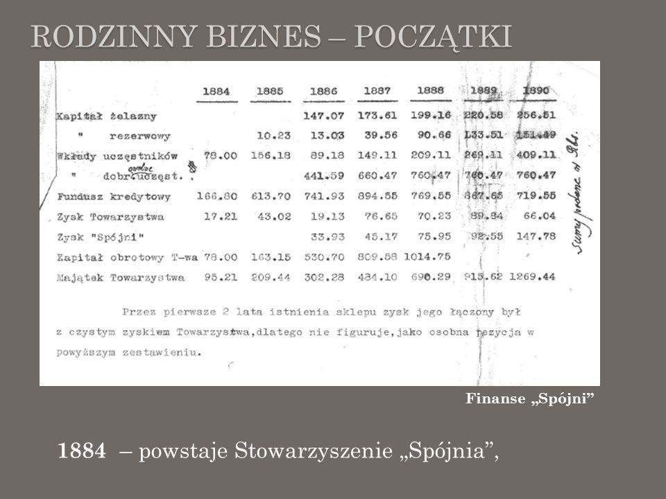Finanse Spójni RODZINNY BIZNES – POCZĄTKI 1884 – powstaje Stowarzyszenie Spójnia,