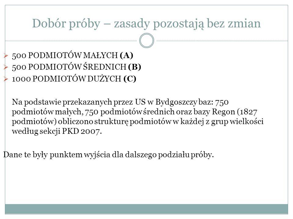 Dobór próby – zasady pozostają bez zmian 500 PODMIOTÓW MAŁYCH (A) 500 PODMIOTÓW ŚREDNICH (B) 1000 PODMIOTÓW DUŻYCH (C) Na podstawie przekazanych przez US w Bydgoszczy baz: 750 podmiotów małych, 750 podmiotów średnich oraz bazy Regon (1827 podmiotów) obliczono strukturę podmiotów w każdej z grup wielkości według sekcji PKD 2007.
