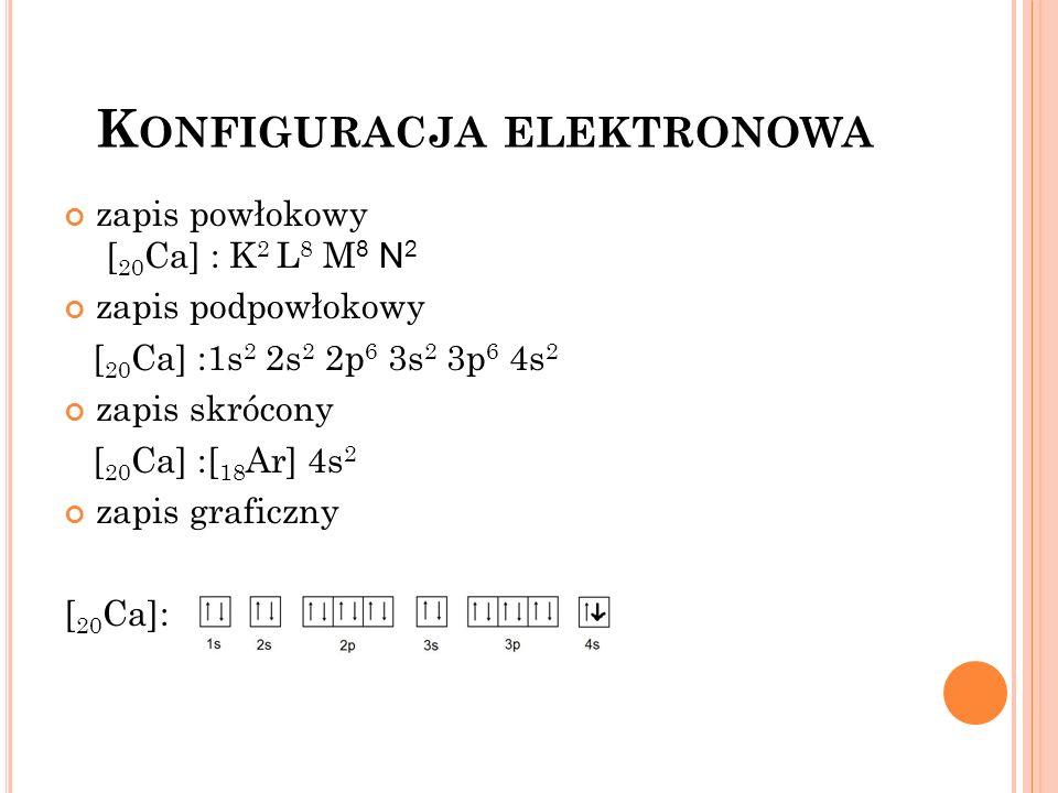 K ONFIGURACJA ELEKTRONOWA zapis powłokowy [ 20 Ca] : K 2 L 8 M 8 N 2 zapis podpowłokowy [ 20 Ca] :1s 2 2s 2 2p 6 3s 2 3p 6 4s 2 zapis skrócony [ 20 Ca