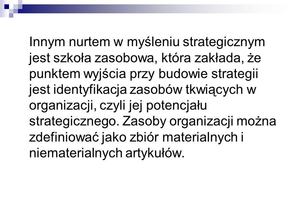 Innym nurtem w myśleniu strategicznym jest szkoła zasobowa, która zakłada, że punktem wyjścia przy budowie strategii jest identyfikacja zasobów tkwiąc
