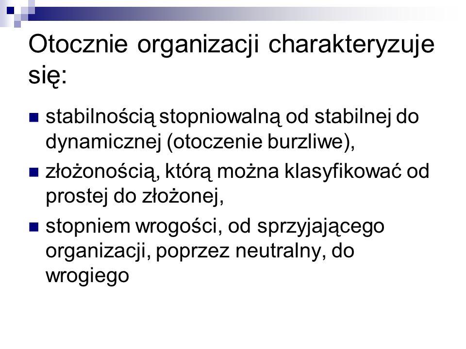 Otocznie organizacji charakteryzuje się: stabilnością stopniowalną od stabilnej do dynamicznej (otoczenie burzliwe), złożonością, którą można klasyfik