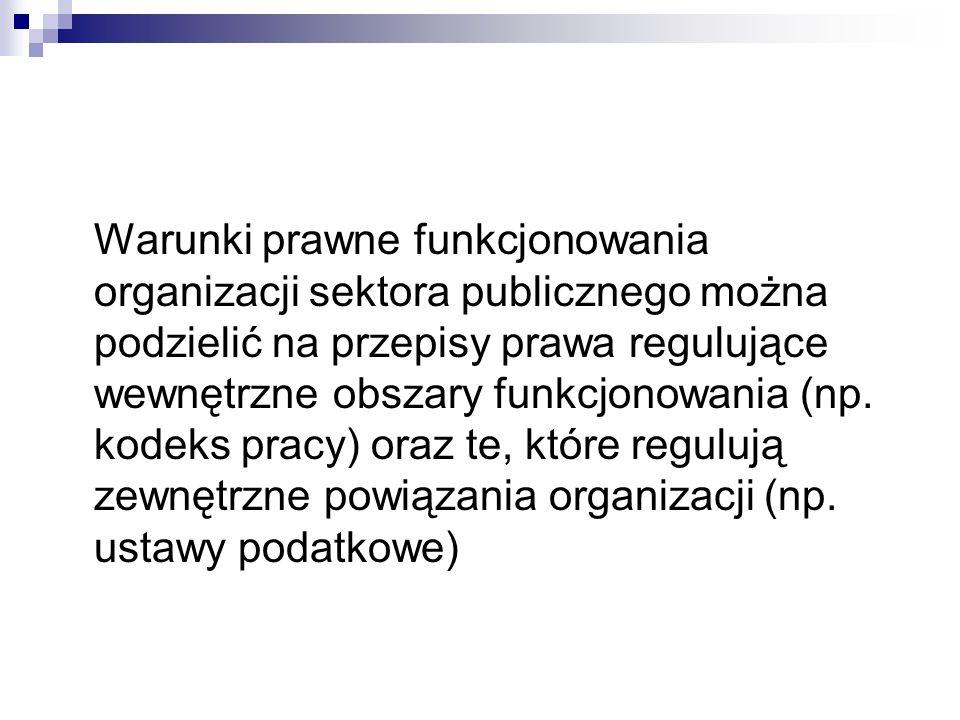 Warunki prawne funkcjonowania organizacji sektora publicznego można podzielić na przepisy prawa regulujące wewnętrzne obszary funkcjonowania (np. kode