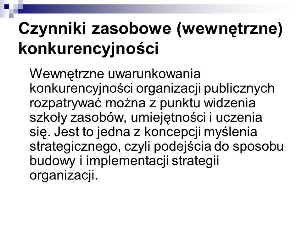 Czynniki zasobowe (wewnętrzne) konkurencyjności Wewnętrzne uwarunkowania konkurencyjności organizacji publicznych rozpatrywać można z punktu widzenia