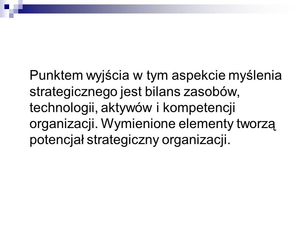 Punktem wyjścia w tym aspekcie myślenia strategicznego jest bilans zasobów, technologii, aktywów i kompetencji organizacji. Wymienione elementy tworzą