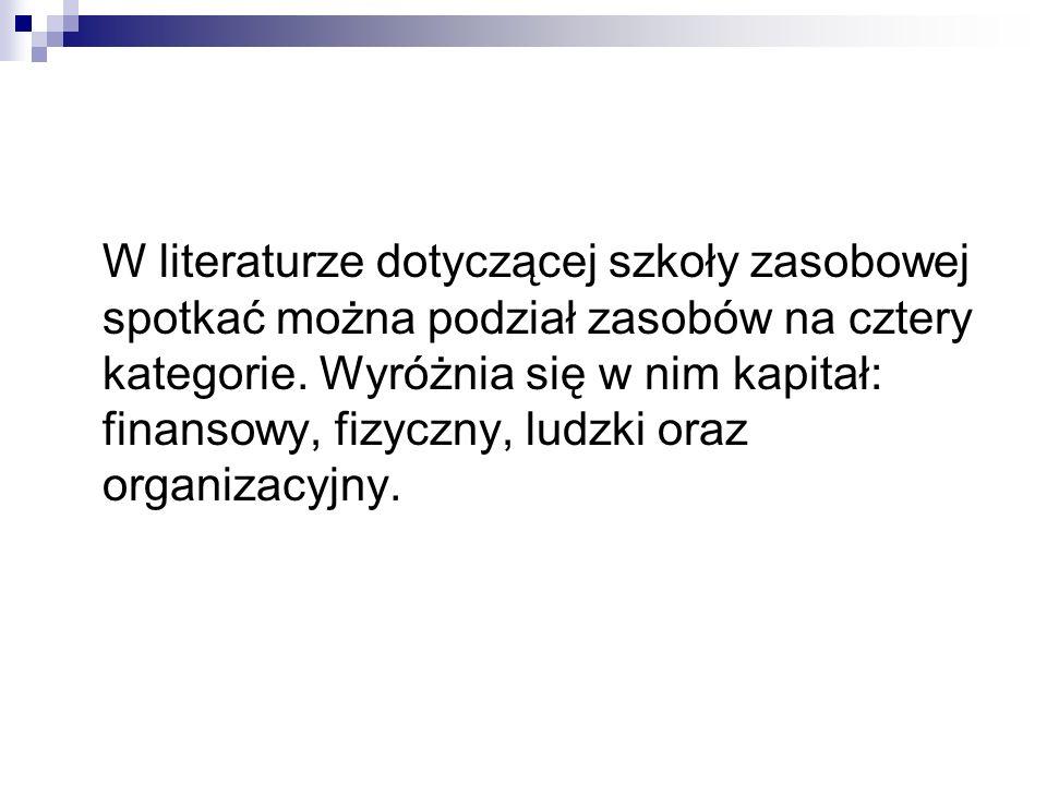 W literaturze dotyczącej szkoły zasobowej spotkać można podział zasobów na cztery kategorie. Wyróżnia się w nim kapitał: finansowy, fizyczny, ludzki o