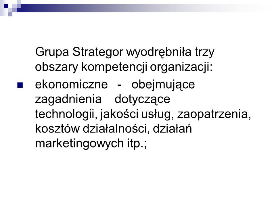Grupa Strategor wyodrębniła trzy obszary kompetencji organizacji: ekonomiczne - obejmujące zagadnienia dotyczące technologii, jakości usług, zaopatrze