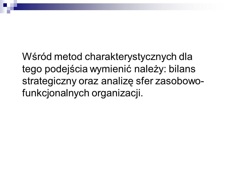 Wśród metod charakterystycznych dla tego podejścia wymienić należy: bilans strategiczny oraz analizę sfer zasobowo- funkcjonalnych organizacji.