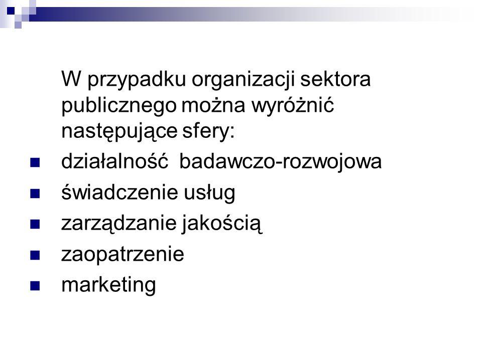 W przypadku organizacji sektora publicznego można wyróżnić następujące sfery: działalność badawczo-rozwojowa świadczenie usług zarządzanie jakością za