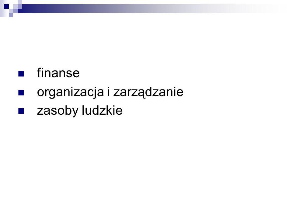 finanse organizacja i zarządzanie zasoby ludzkie