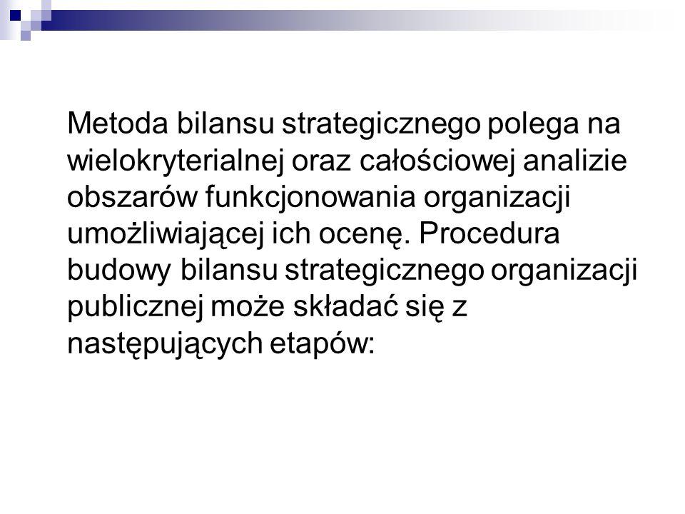 Metoda bilansu strategicznego polega na wielokryterialnej oraz całościowej analizie obszarów funkcjonowania organizacji umożliwiającej ich ocenę. Proc