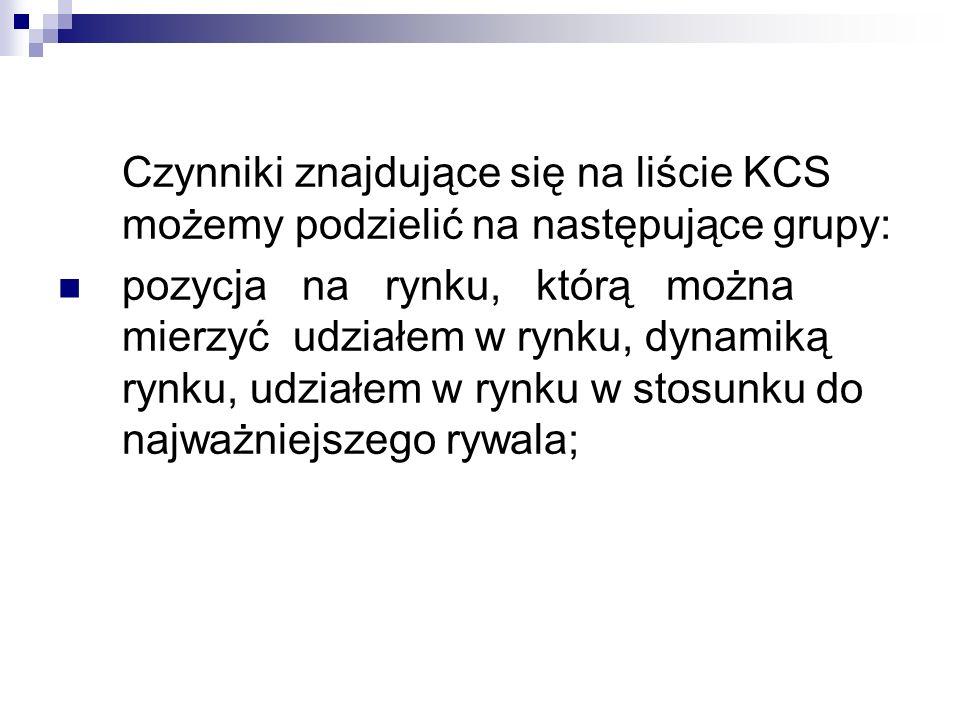 Czynniki znajdujące się na liście KCS możemy podzielić na następujące grupy: pozycja na rynku, którą można mierzyć udziałem w rynku, dynamiką rynku, u