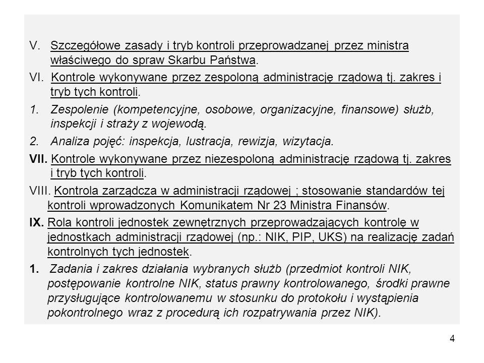 V.Szczegółowe zasady i tryb kontroli przeprowadzanej przez ministra właściwego do spraw Skarbu Państwa. VI. Kontrole wykonywane przez zespoloną admini