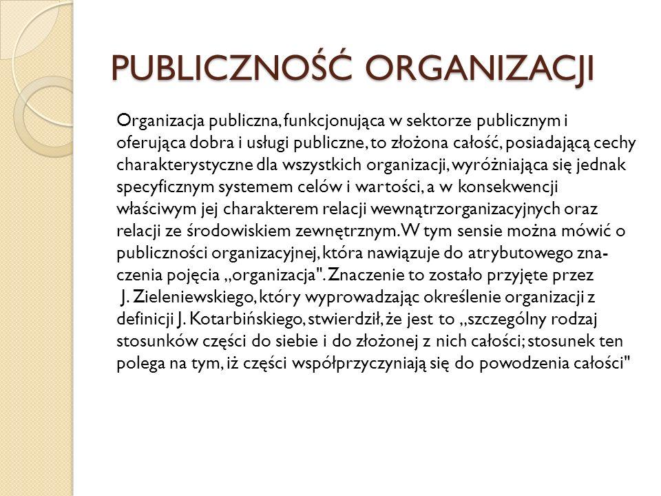 PUBLICZNOŚĆ ORGANIZACJI Organizacja publiczna, funkcjonująca w sektorze publicznym i oferująca dobra i usługi publiczne, to złożona całość, posiadającą cechy charakterystyczne dla wszystkich organizacji, wyróżniająca się jednak specyficznym systemem celów i wartości, a w konsekwencji właściwym jej charakterem relacji wewnątrzorganizacyjnych oraz relacji ze środowiskiem zewnętrznym.