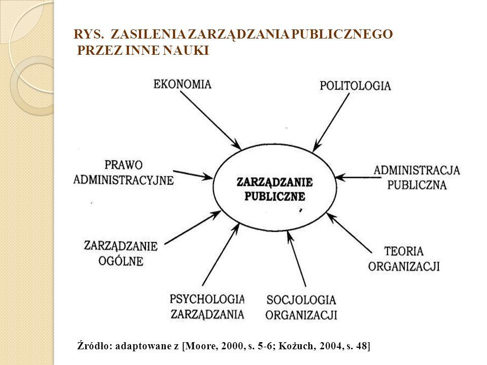 STRUKTURA 1.Bardziej sformalizowany charakter organizacji.