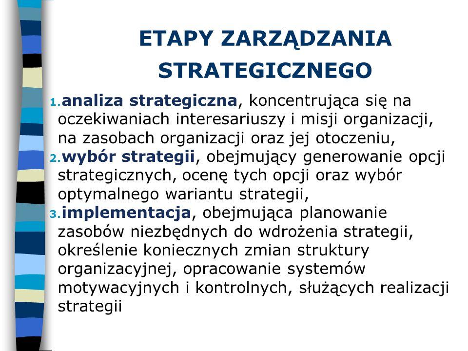 ETAPY ZARZĄDZANIA STRATEGICZNEGO 1. analiza strategiczna, koncentrująca się na oczekiwaniach interesariuszy i misji organizacji, na zasobach organizac
