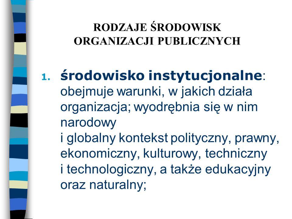 RODZAJE ŚRODOWISK ORGANIZACJI PUBLICZNYCH 1. środowisko instytucjonalne : obejmuje warunki, w jakich działa organizacja; wyodrębnia się w nim narodowy