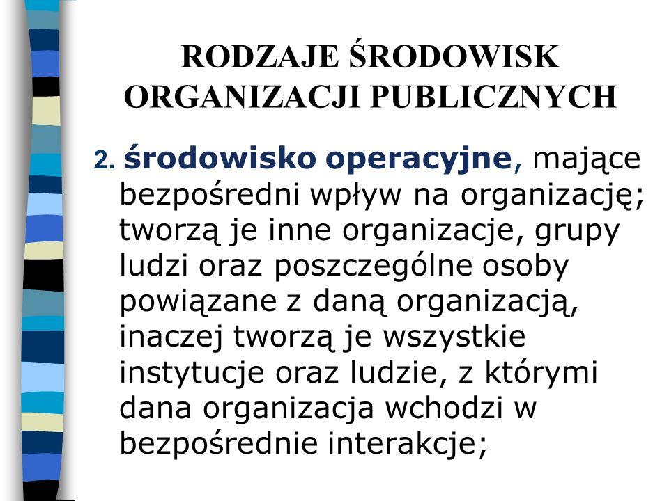 RODZAJE ŚRODOWISK ORGANIZACJI PUBLICZNYCH 2. środowisko operacyjne, mające bezpośredni wpływ na organizację; tworzą je inne organizacje, grupy ludzi o
