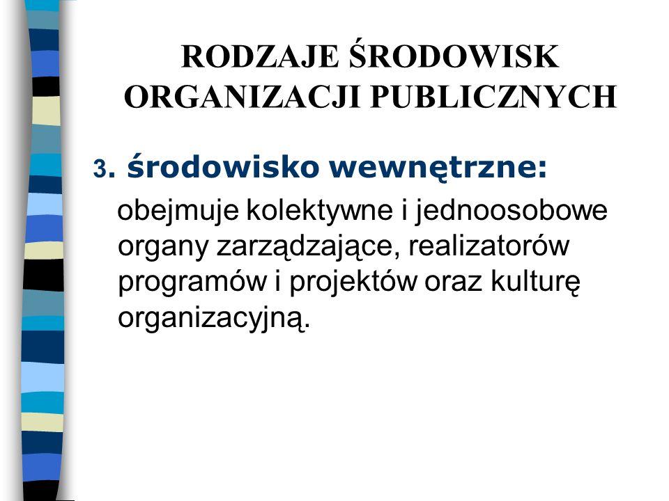 RODZAJE ŚRODOWISK ORGANIZACJI PUBLICZNYCH 3. środowisko wewnętrzne: obejmuje kolektywne i jednoosobowe organy zarządzające, realizatorów programów i p