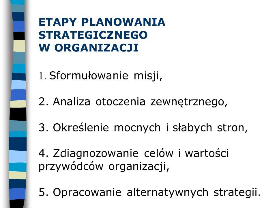 ETAPY PLANOWANIA STRATEGICZNEGO W ORGANIZACJI 1. Sformułowanie misji, 2. Analiza otoczenia zewnętrznego, 3. Określenie mocnych i słabych stron, 4. Zdi