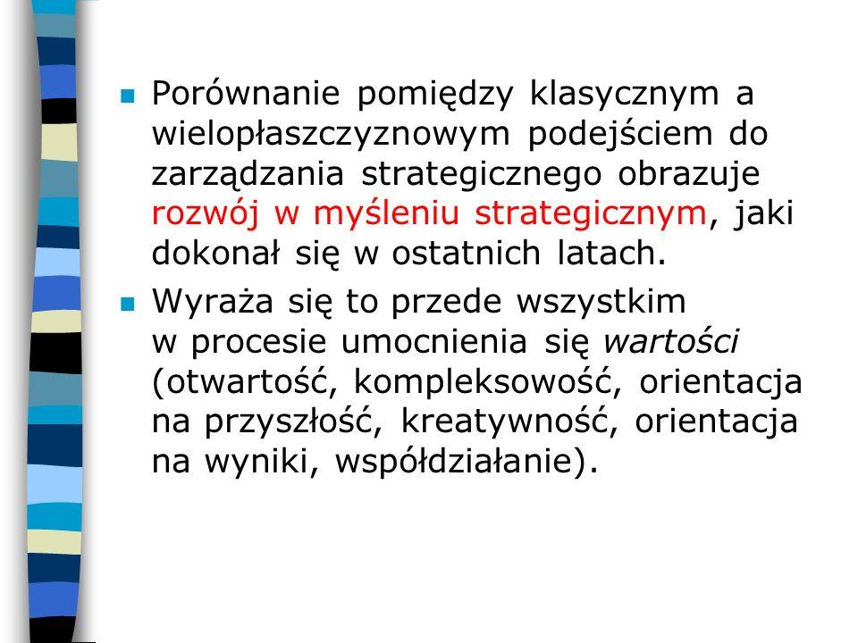 Cechy strategicznego zarządzania publicznego c.d.