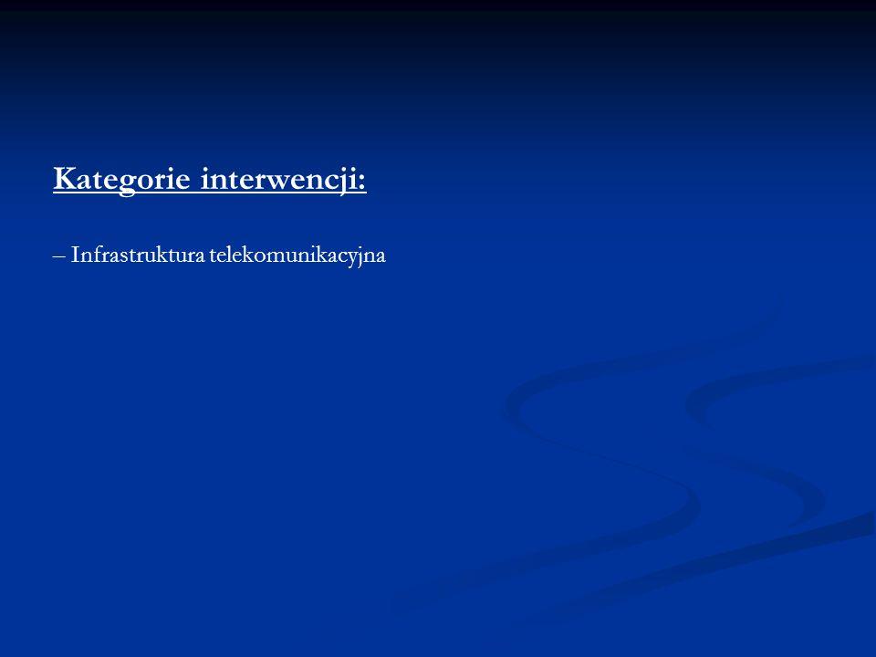Kategorie interwencji: – Infrastruktura telekomunikacyjna